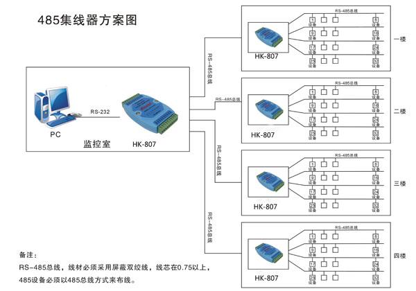 rs485集线器在监控系统中的应用